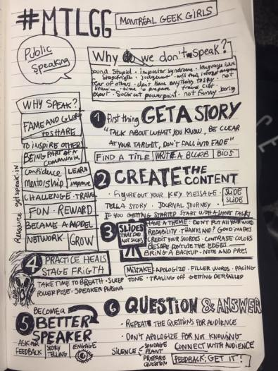 Amazing sketch notes by Mariève Dorman